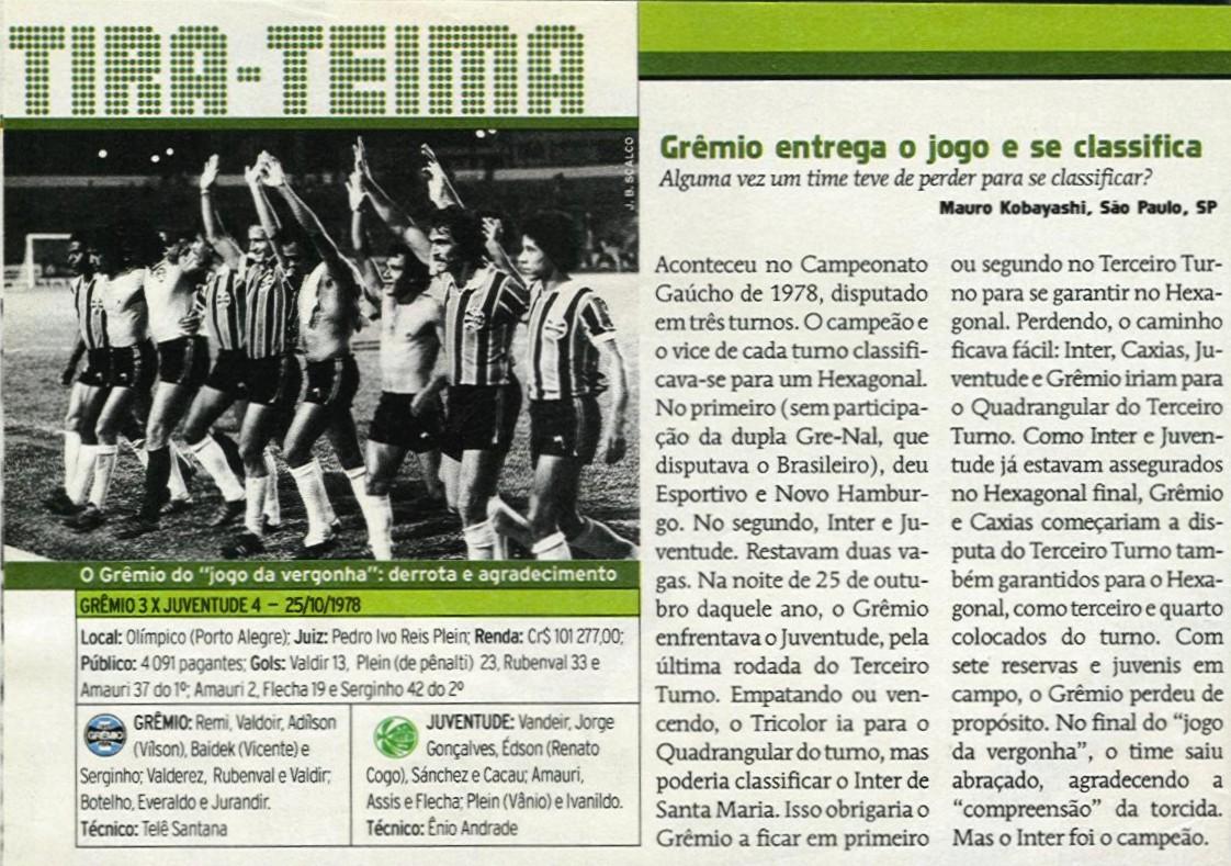 gremio-entrega-jogo-juventude-revista-placar-1978